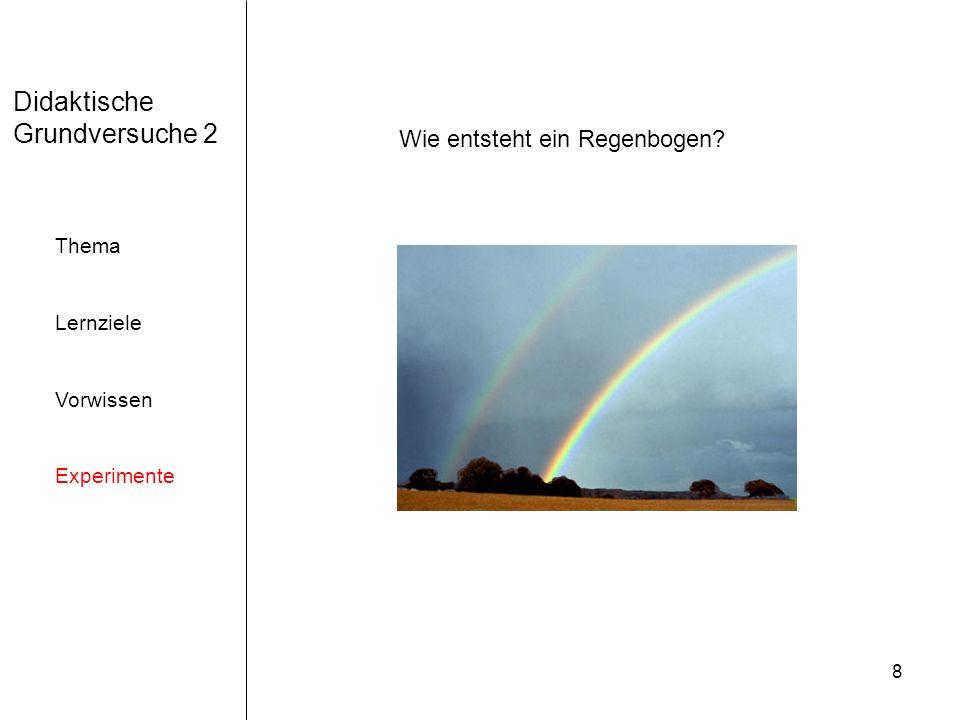 Didaktische Grundversuche 2 Wie entsteht ein Regenbogen Thema