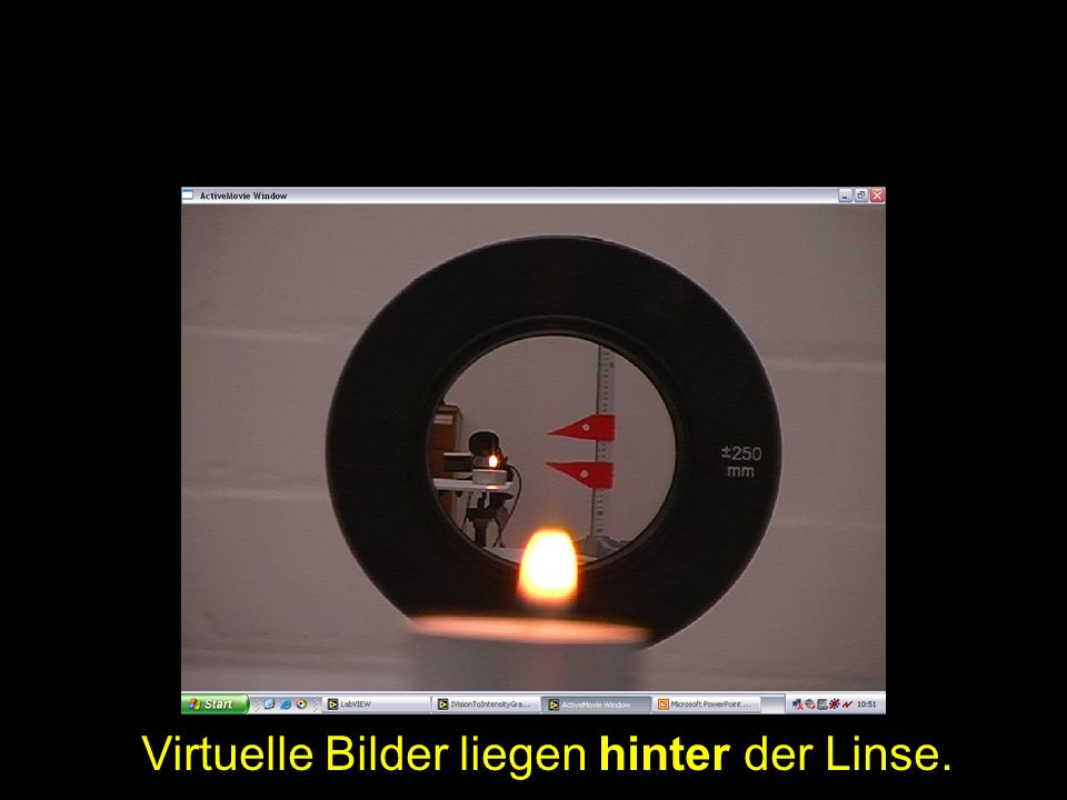 Virtuelle Bilder liegen hinter der Linse.