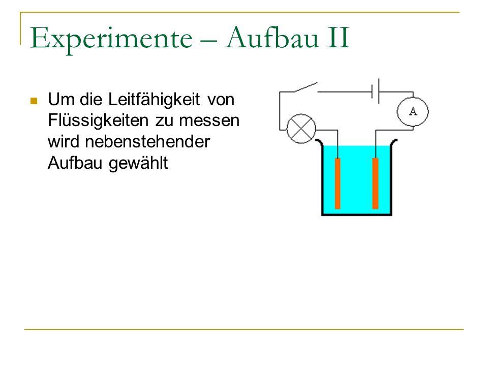 Experimente – Aufbau II