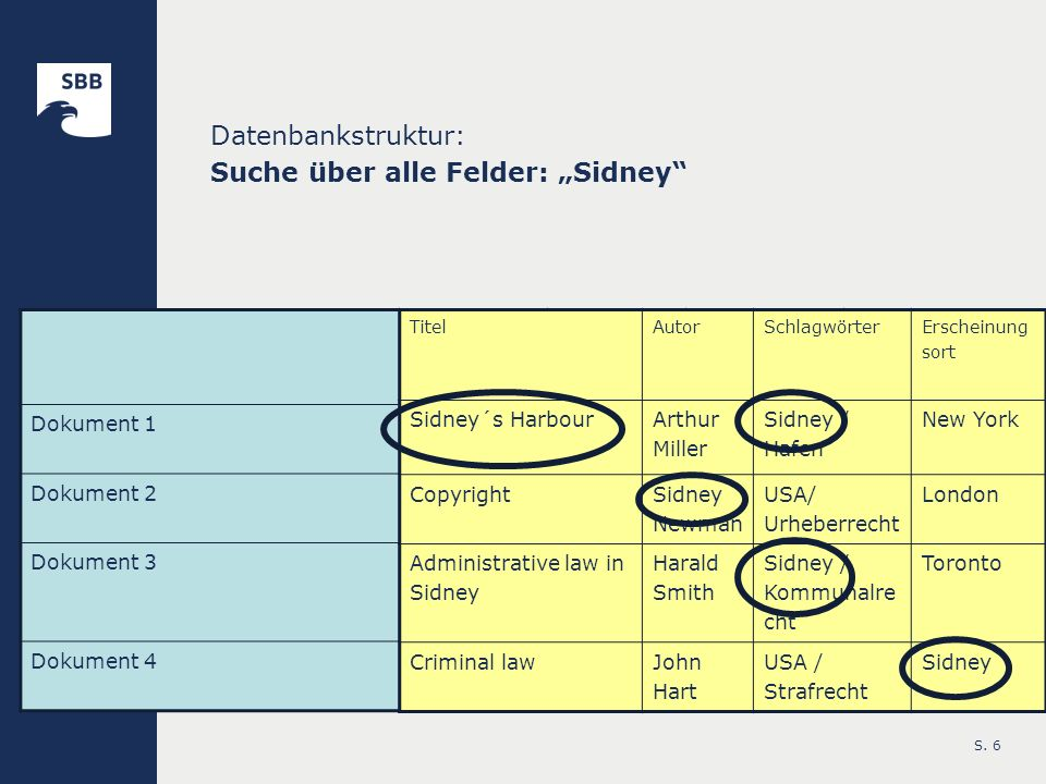 """Datenbankstruktur: Suche über alle Felder: """"Sidney"""