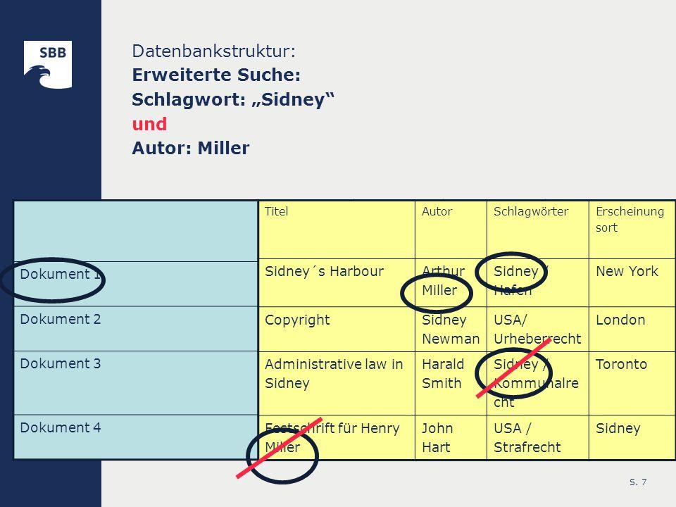"""Datenbankstruktur: Erweiterte Suche: Schlagwort: """"Sidney und Autor: Miller"""