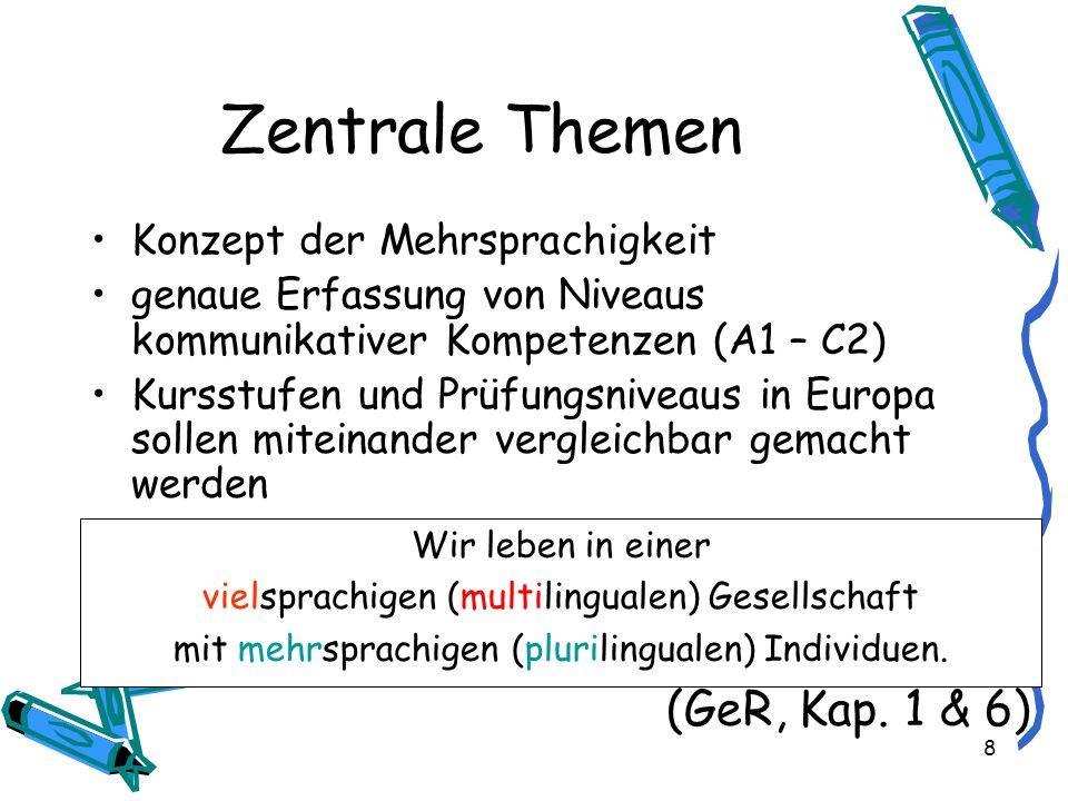 Zentrale Themen (GeR, Kap. 1 & 6) Konzept der Mehrsprachigkeit