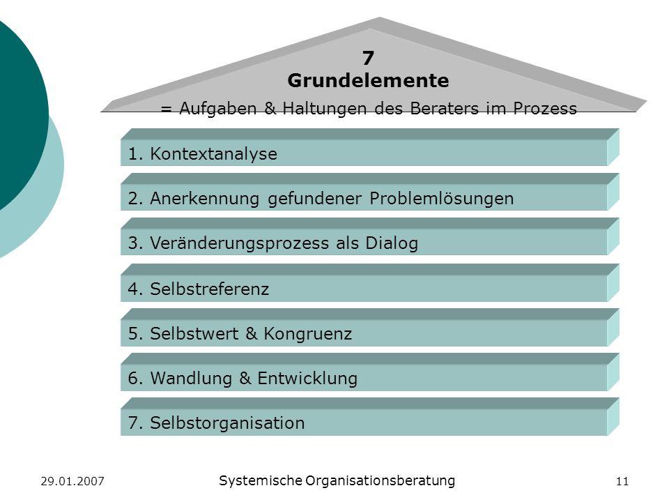 7 Grundelemente = Aufgaben & Haltungen des Beraters im Prozess