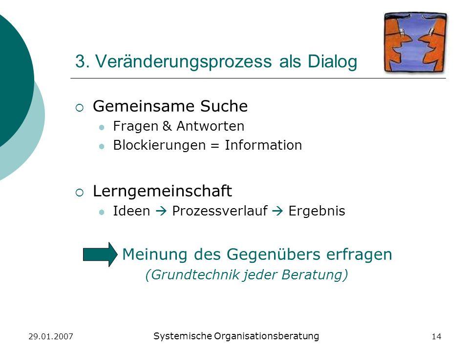 3. Veränderungsprozess als Dialog