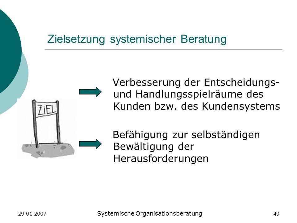 Zielsetzung systemischer Beratung