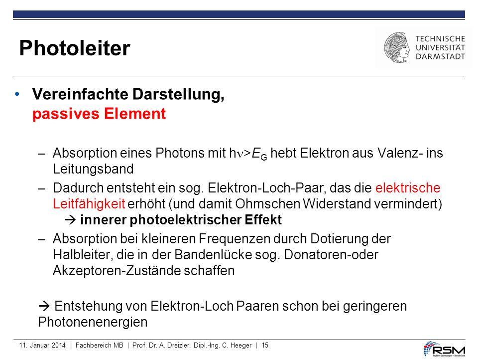 Photoleiter Vereinfachte Darstellung, passives Element