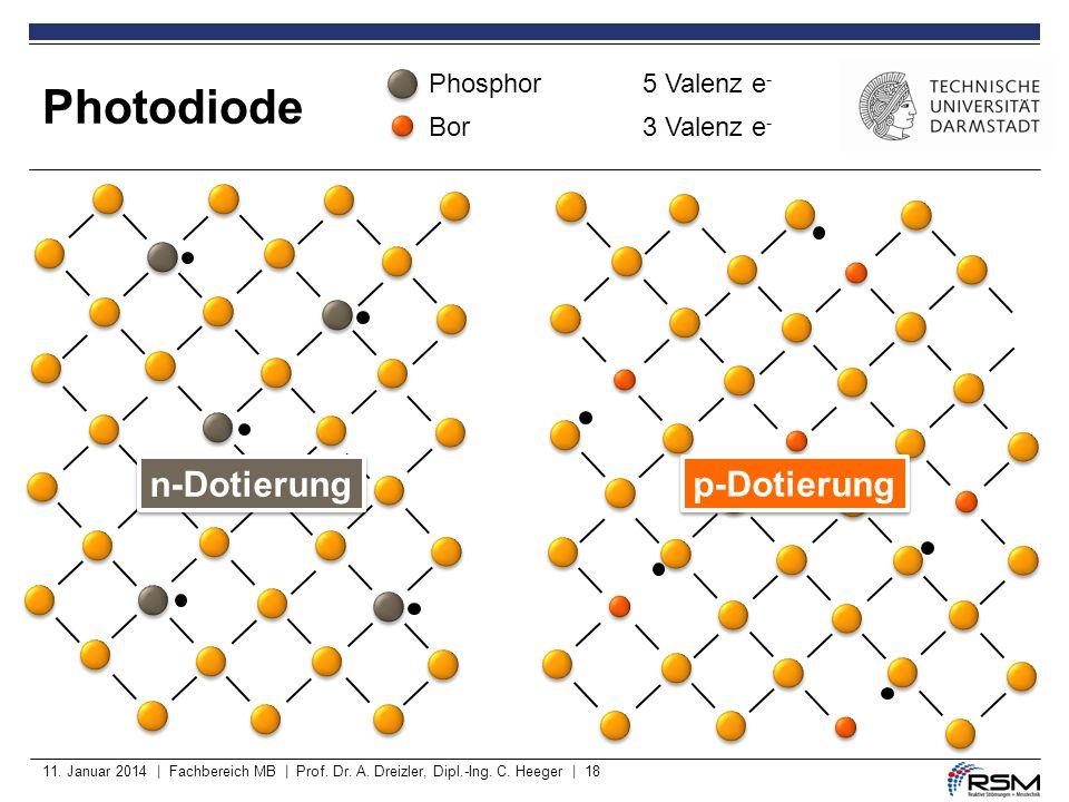 Photodiode n-Dotierung p-Dotierung Phosphor 5 Valenz e-