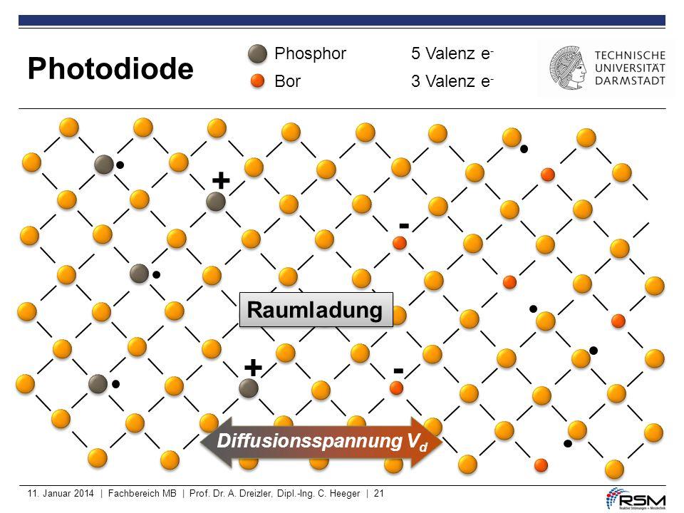 + - + - Photodiode Raumladung Diffusionsspannung Vd