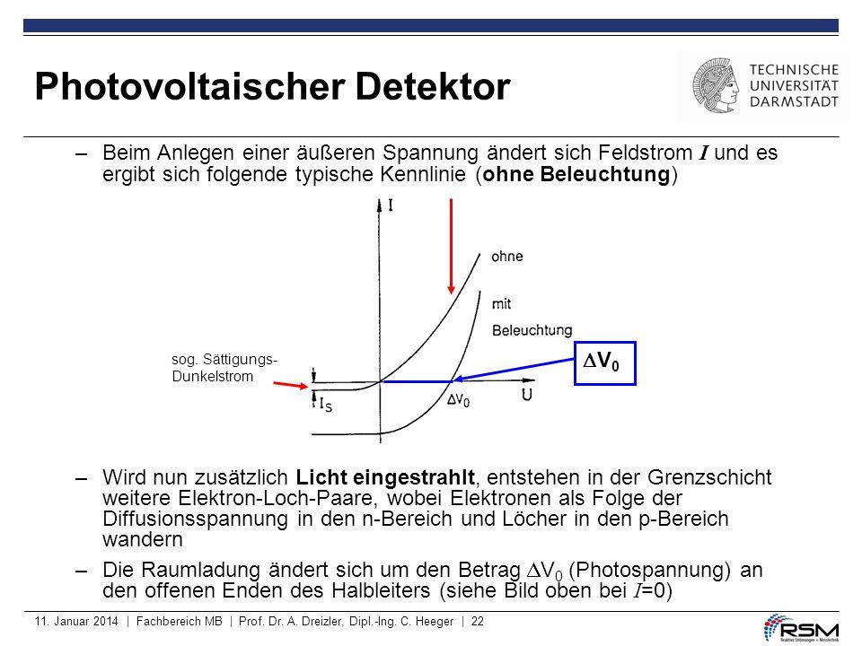 Photovoltaischer Detektor