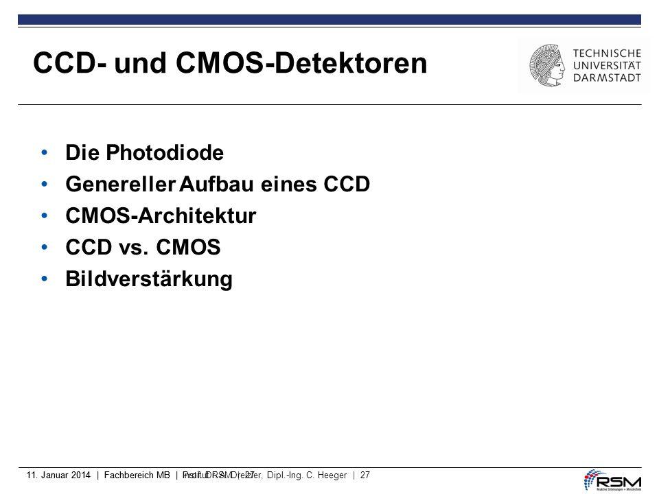 CCD- und CMOS-Detektoren