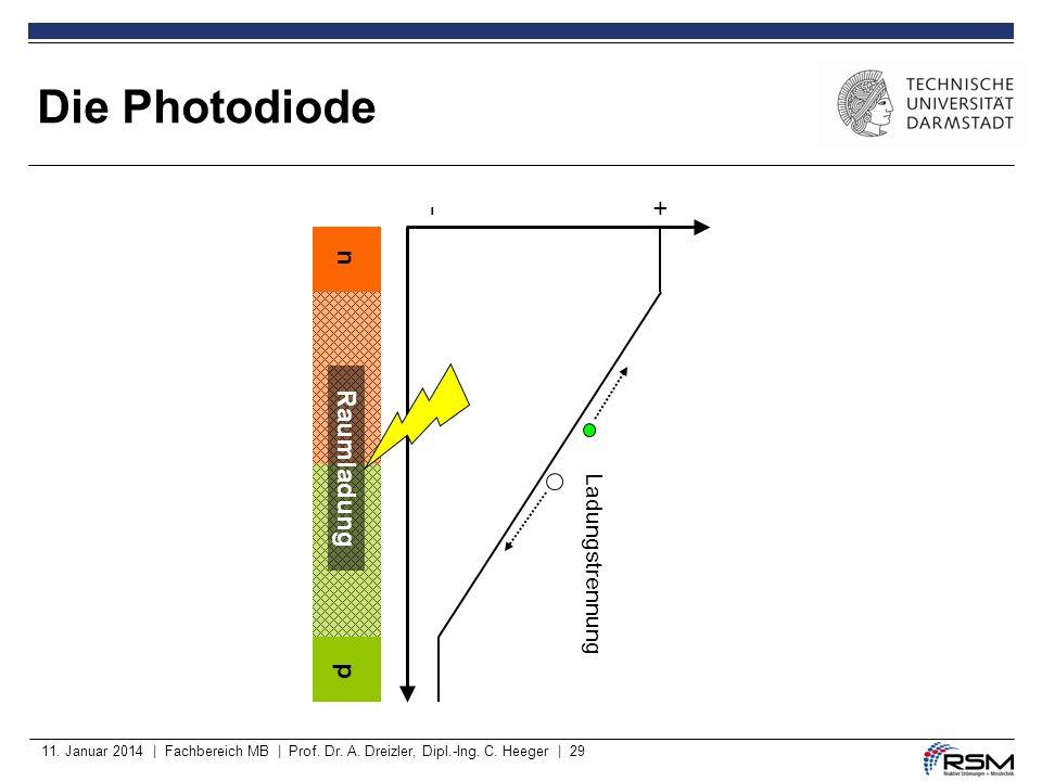 Die Photodiode + - n Raumladung p Ladungstrennung