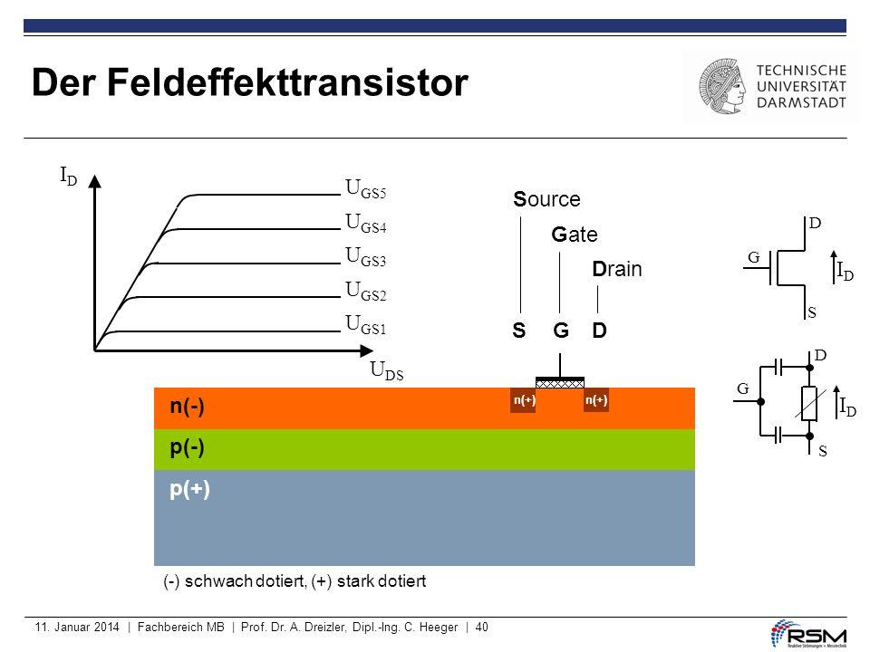 Der Feldeffekttransistor