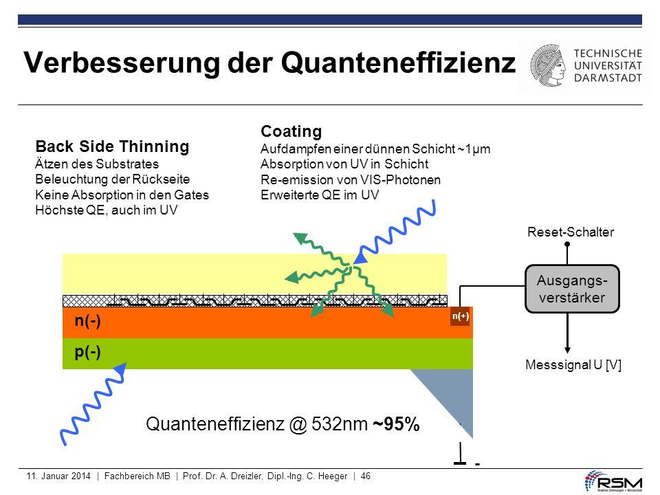 Verbesserung der Quanteneffizienz