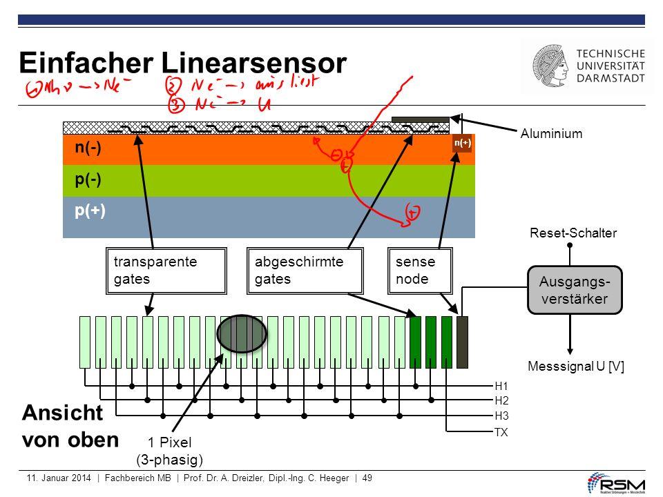 Einfacher Linearsensor