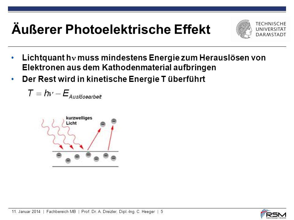 Äußerer Photoelektrische Effekt