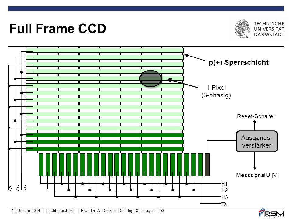 Full Frame CCD p(+) Sperrschicht 1 Pixel (3-phasig)