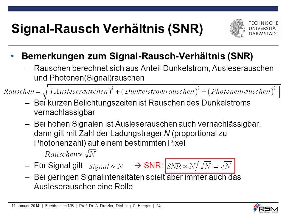 Signal-Rausch Verhältnis (SNR)