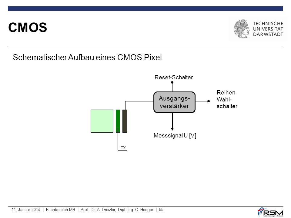 CMOS Schematischer Aufbau eines CMOS Pixel Ausgangs- verstärker