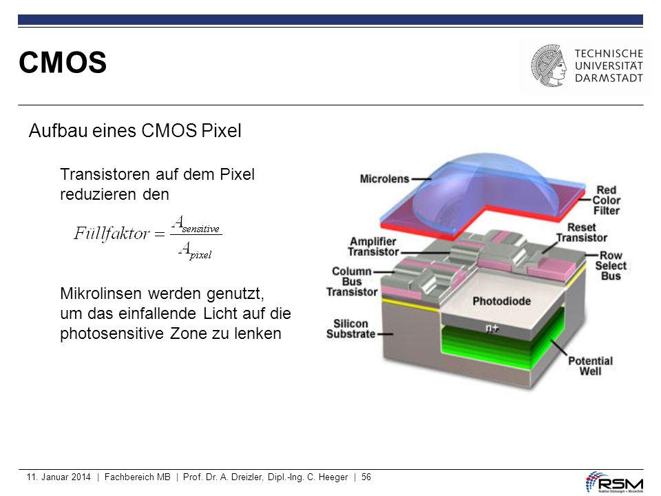 CMOS Aufbau eines CMOS Pixel Transistoren auf dem Pixel reduzieren den