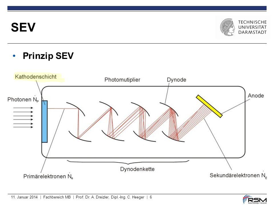 SEV Prinzip SEV. 27. März 2017 | Fachbereich MB | Prof.
