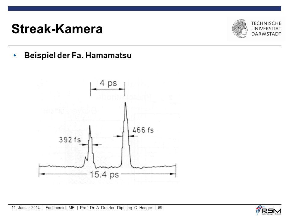 Streak-Kamera Beispiel der Fa. Hamamatsu