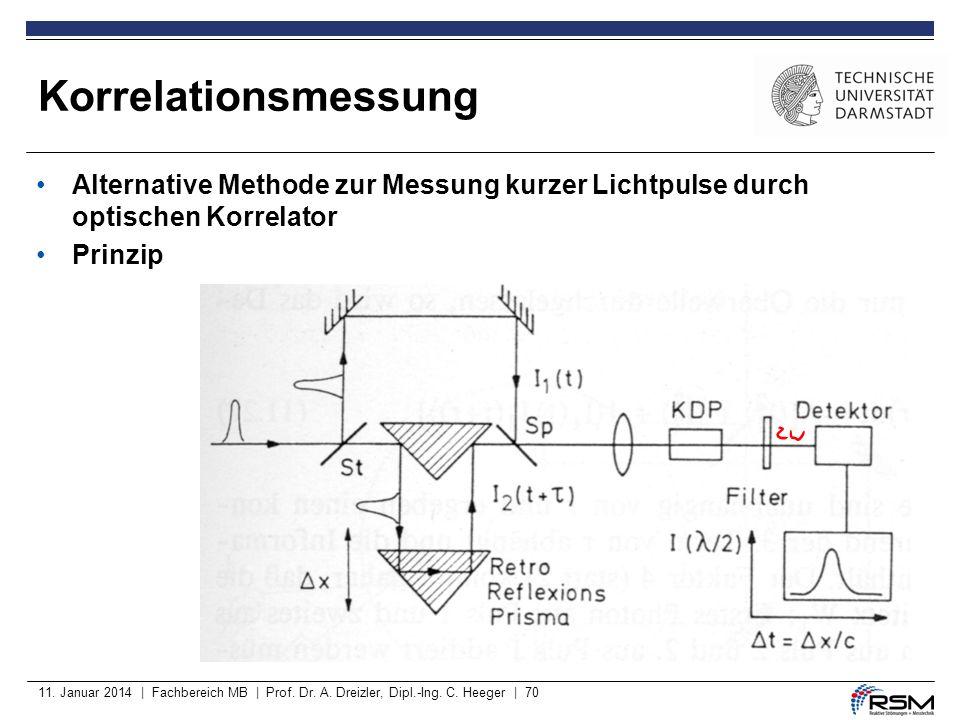 Korrelationsmessung Alternative Methode zur Messung kurzer Lichtpulse durch optischen Korrelator. Prinzip.