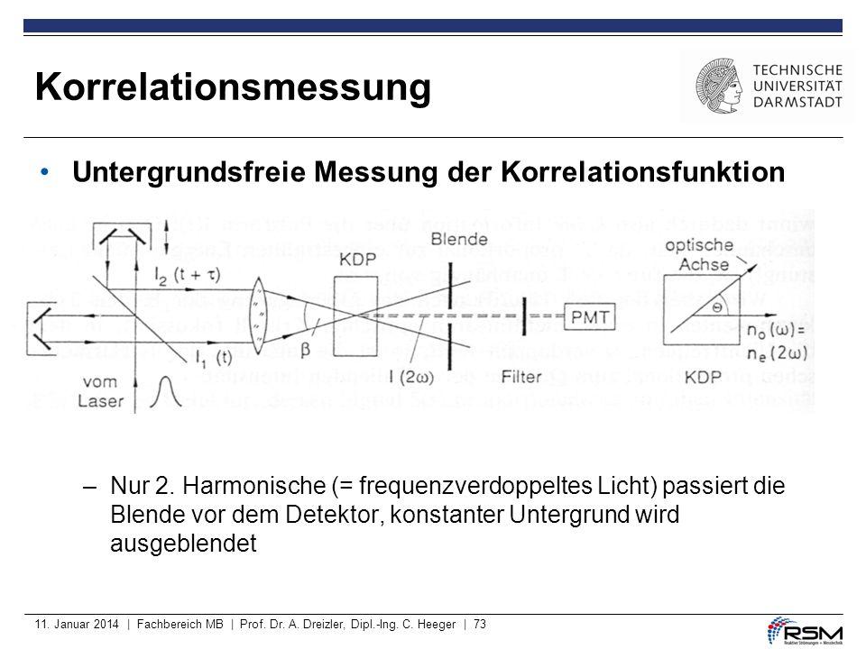 Korrelationsmessung Untergrundsfreie Messung der Korrelationsfunktion
