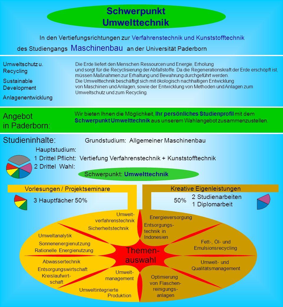 Schwerpunkt Umwelttechnik