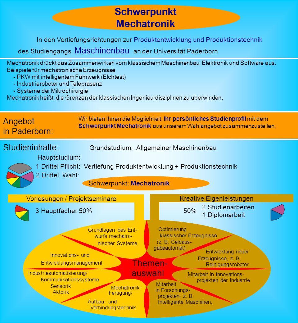 Schwerpunkt Mechatronik