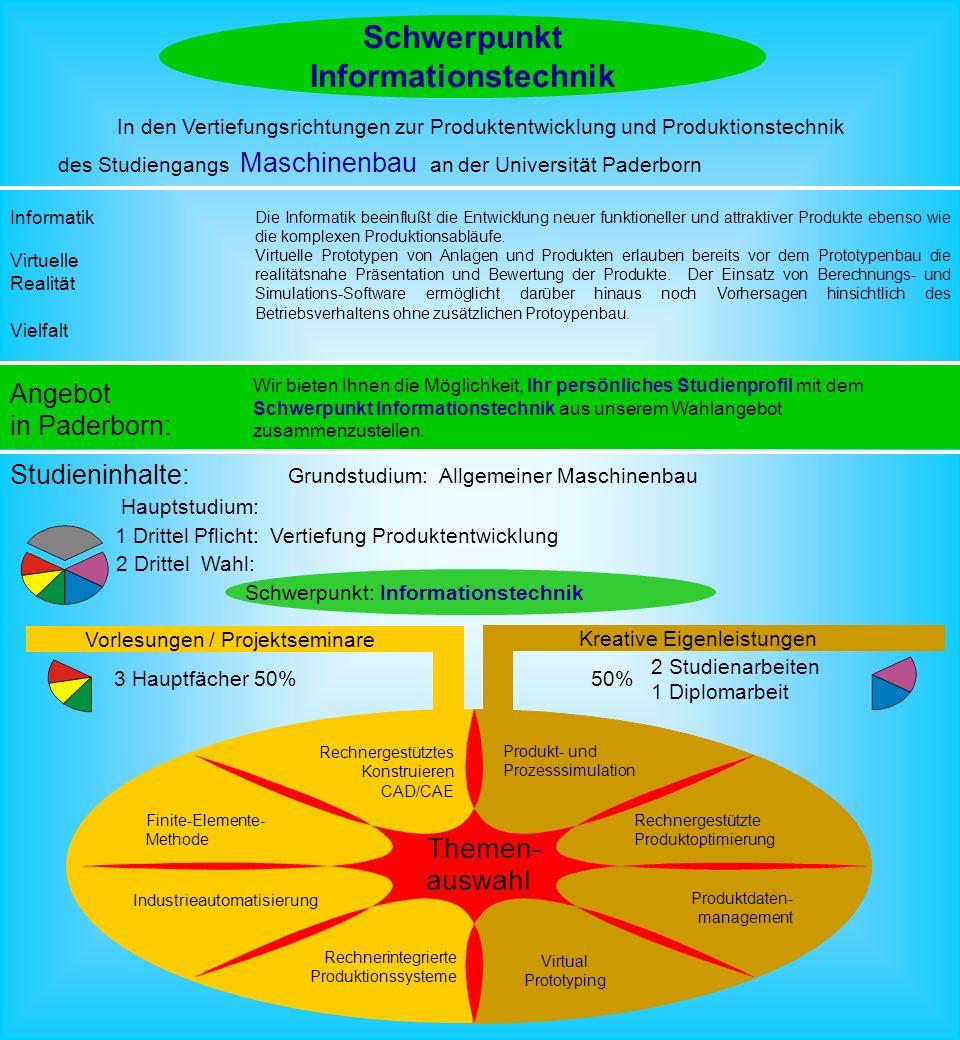 Schwerpunkt Informationstechnik