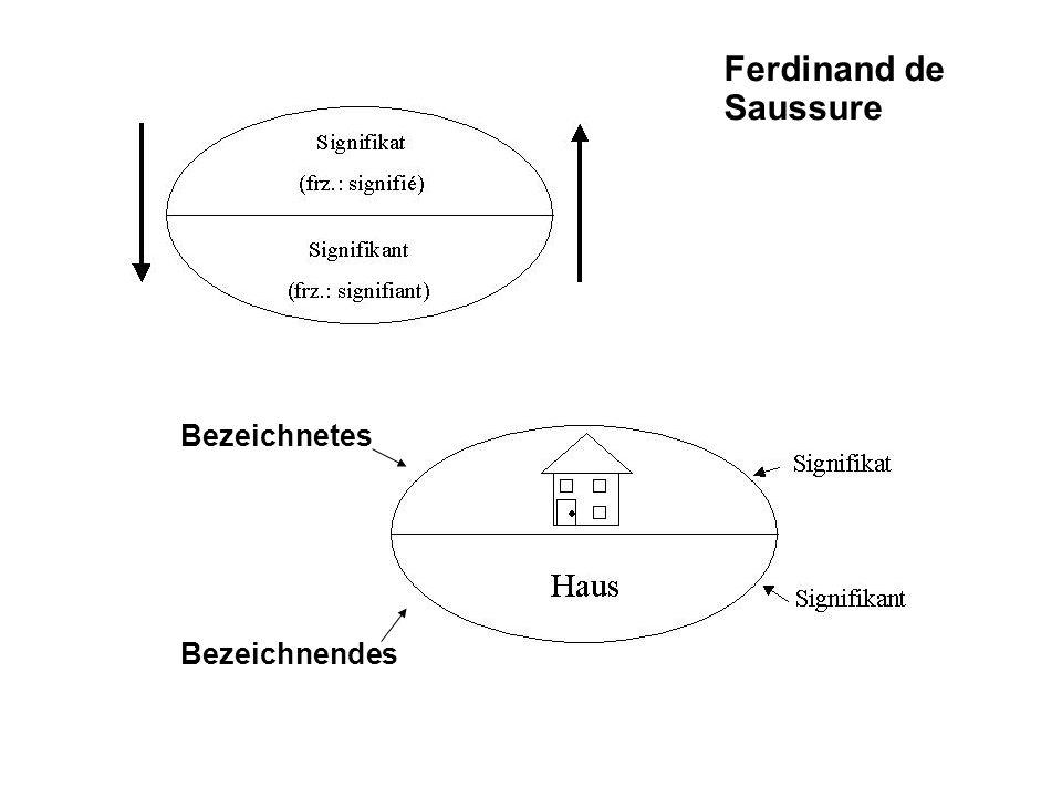 Ferdinand de Saussure Bezeichnetes Bezeichnendes