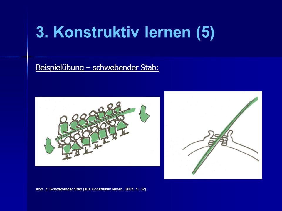 3. Konstruktiv lernen (5) Beispielübung – schwebender Stab:
