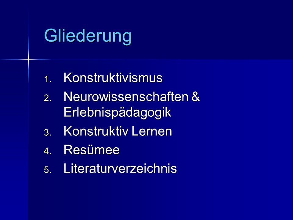 Gliederung Konstruktivismus Neurowissenschaften & Erlebnispädagogik