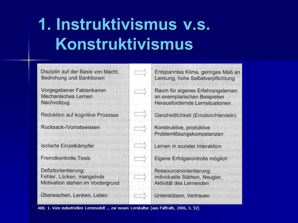 1. Instruktivismus v.s. Konstruktivismus