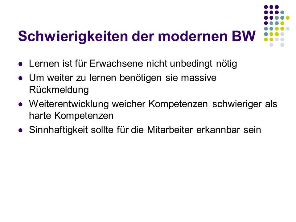 Schwierigkeiten der modernen BW