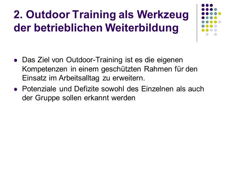 2. Outdoor Training als Werkzeug der betrieblichen Weiterbildung