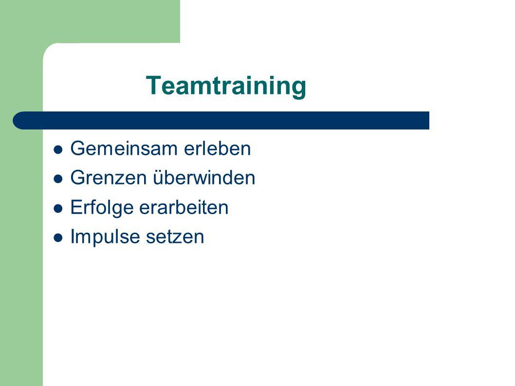 Teamtraining Gemeinsam erleben Grenzen überwinden Erfolge erarbeiten