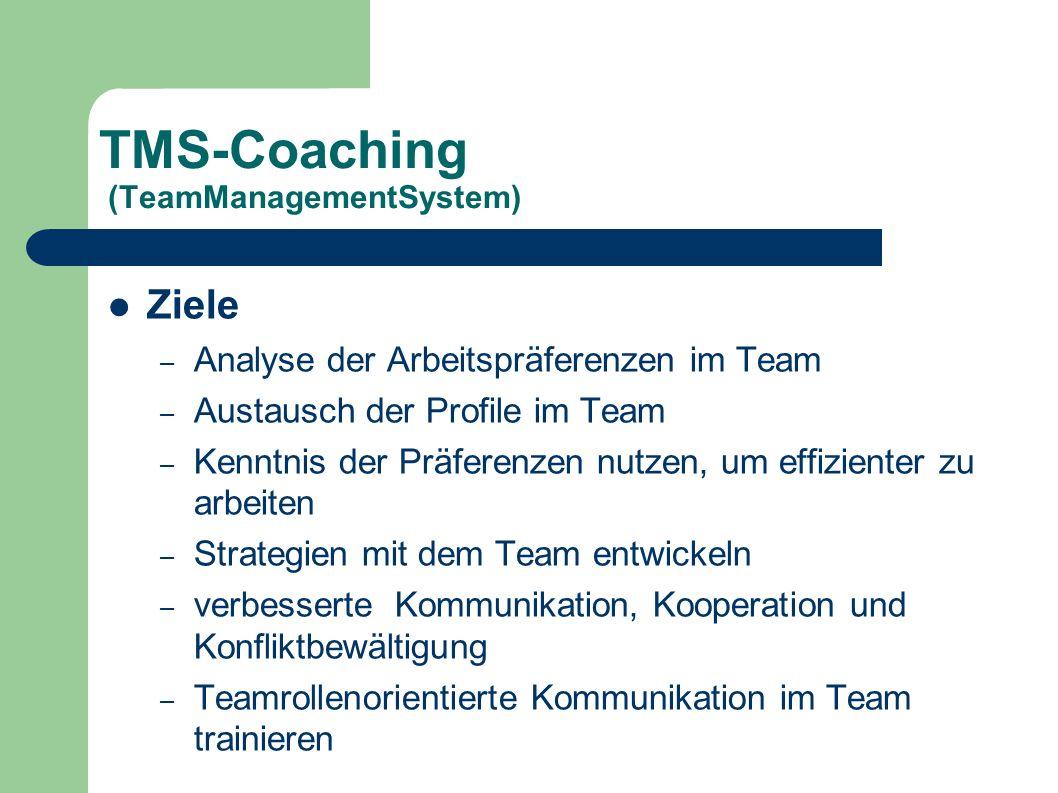 TMS-Coaching (TeamManagementSystem)