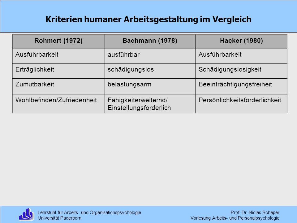 Kriterien humaner Arbeitsgestaltung im Vergleich
