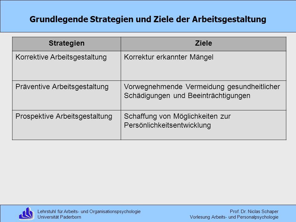 Grundlegende Strategien und Ziele der Arbeitsgestaltung