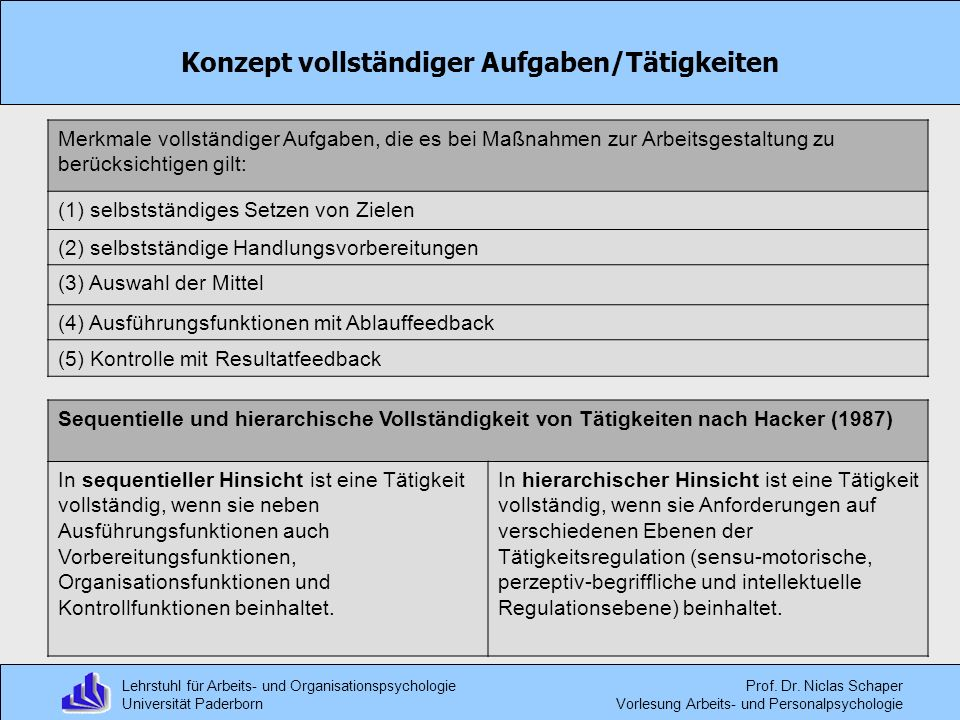 Konzept vollständiger Aufgaben/Tätigkeiten