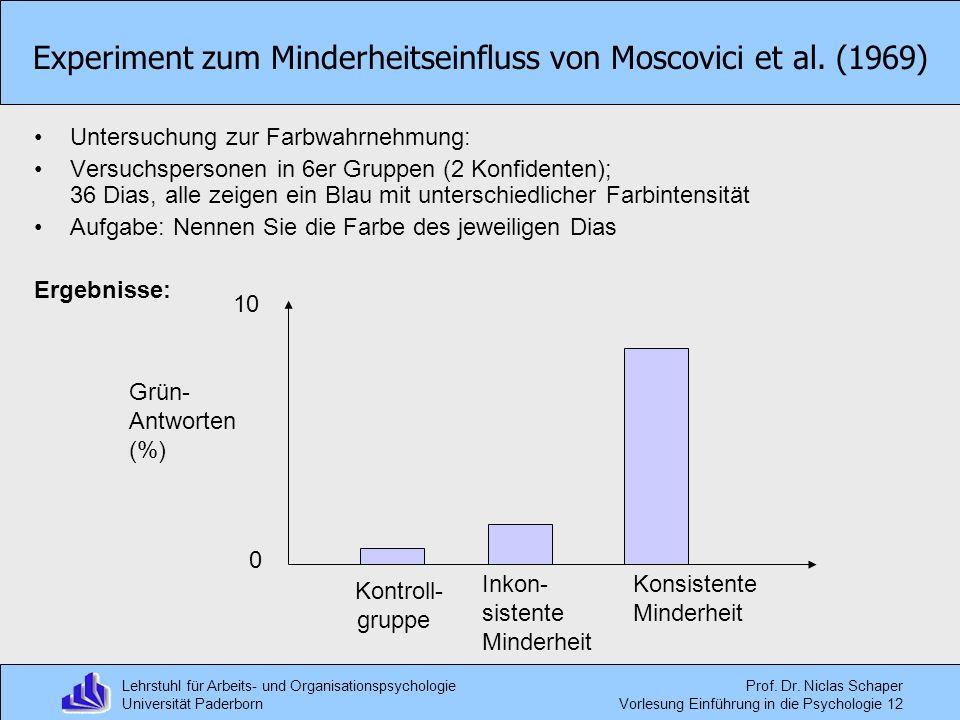 Experiment zum Minderheitseinfluss von Moscovici et al. (1969)