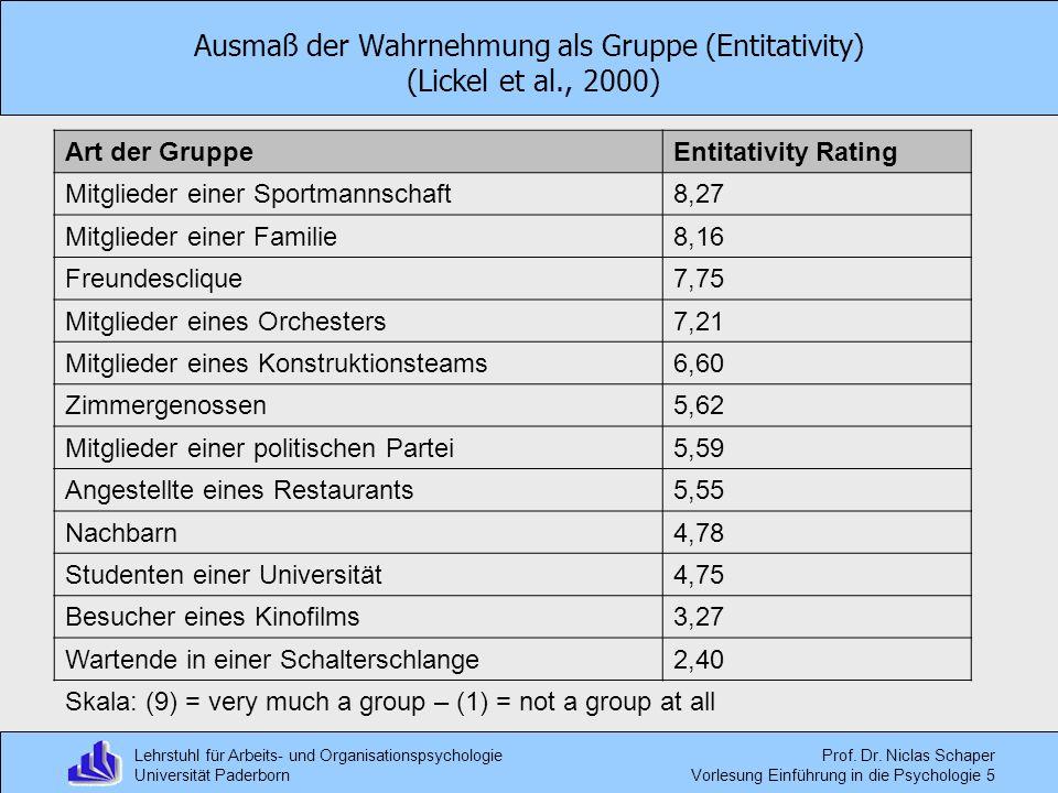 Ausmaß der Wahrnehmung als Gruppe (Entitativity) (Lickel et al., 2000)