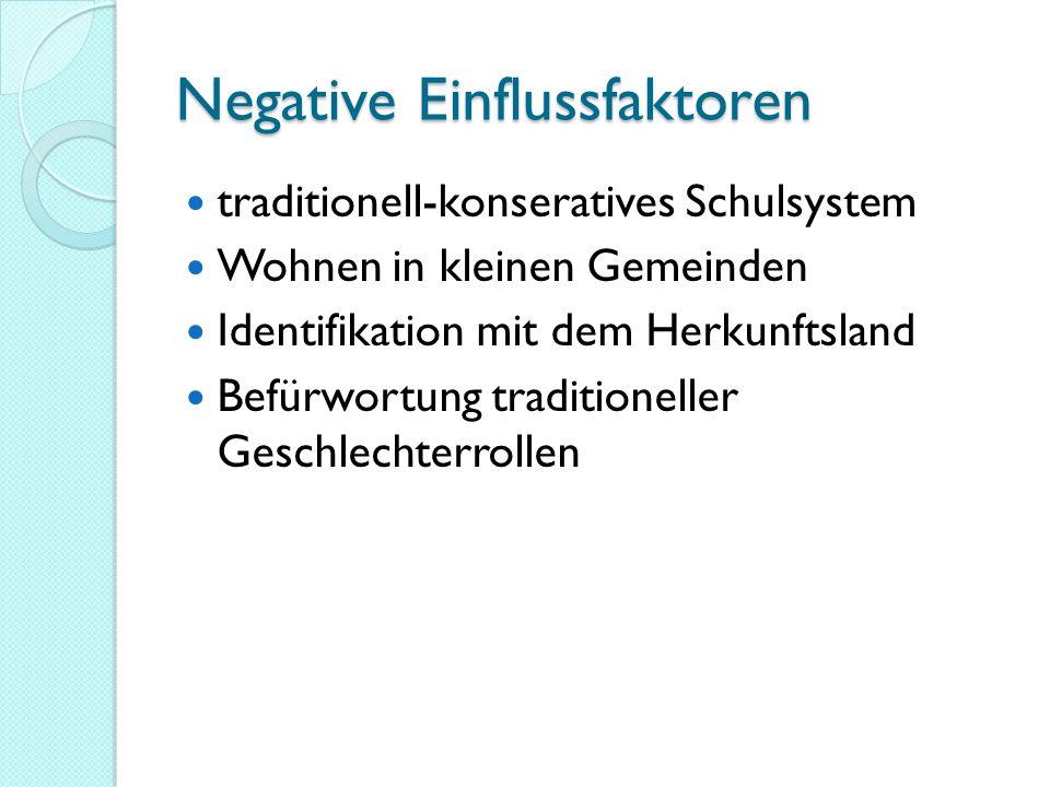 Negative Einflussfaktoren
