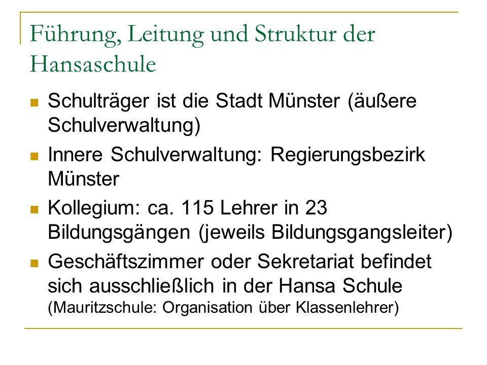 Führung, Leitung und Struktur der Hansaschule