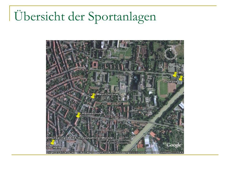 Übersicht der Sportanlagen