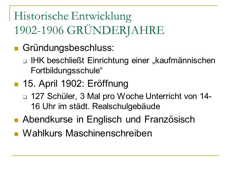 Historische Entwicklung 1902-1906 GRÜNDERJAHRE