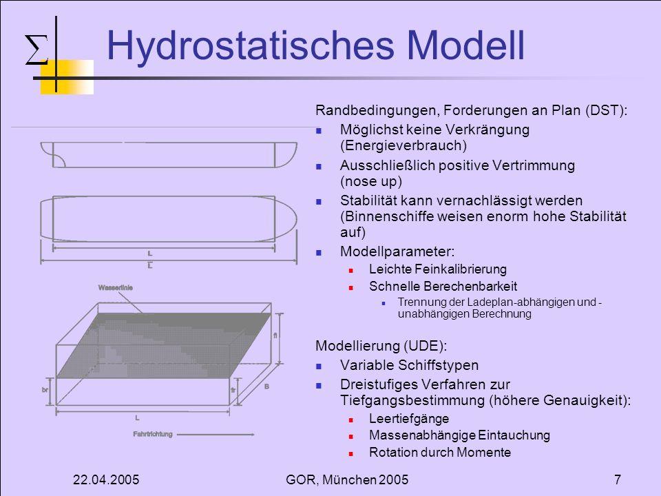 Hydrostatisches Modell