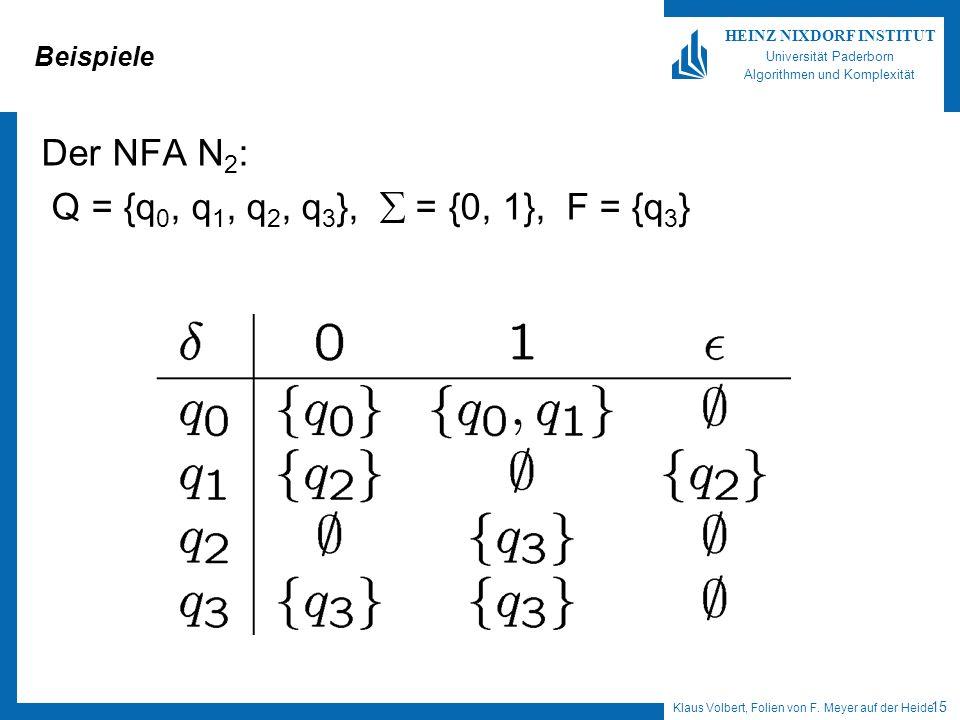 Beispiele Der NFA N2: Q = {q0, q1, q2, q3},  = {0, 1}, F = {q3}
