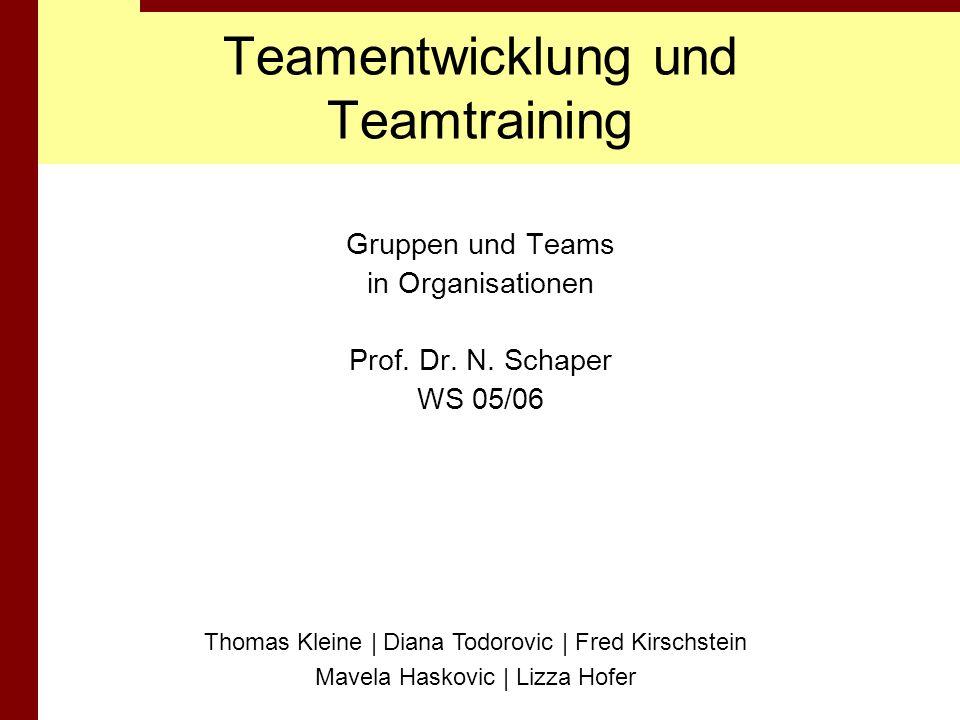 Teamentwicklung und Teamtraining